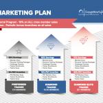 Marketing Plan v040121